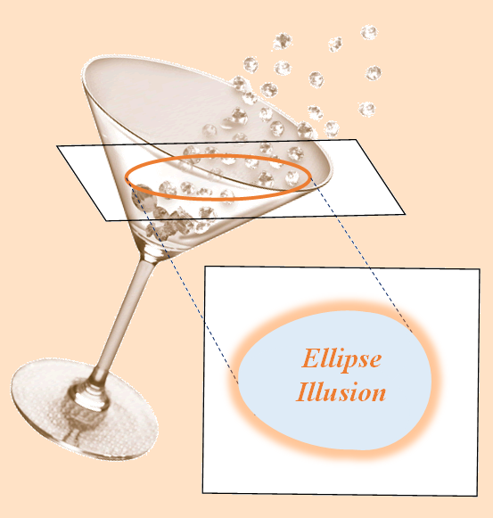 Ellipse Illusion